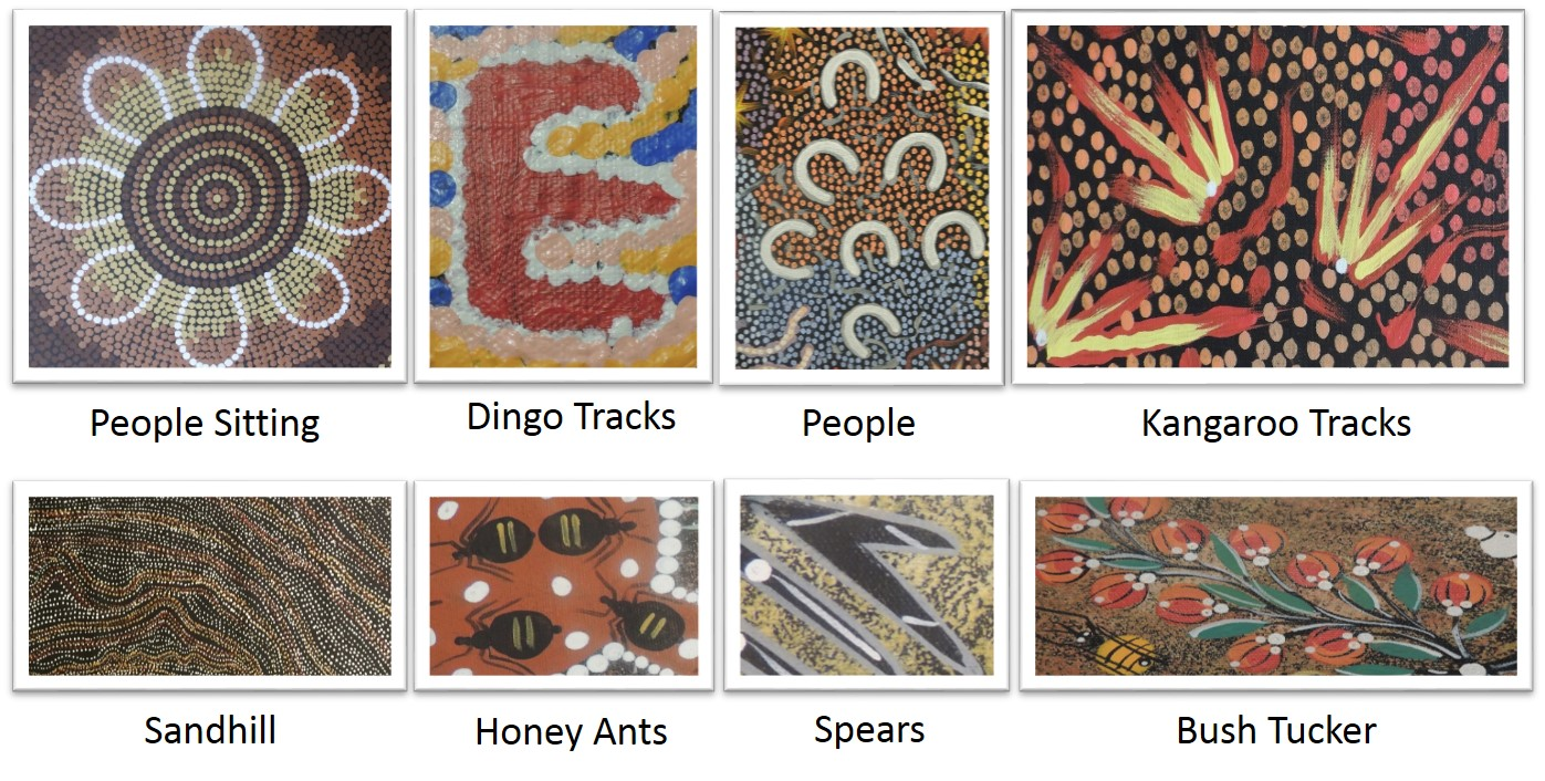 What Is The Significance Of Aboriginal Art And Symbols Mandel Art